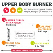 Upper Body Burner!
